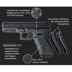 Glock 34 MOS Gen 4 9x19
